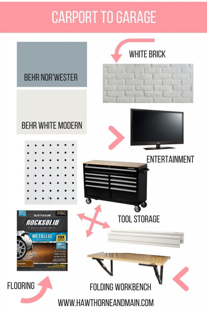 garage-idea